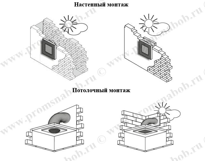 монтажа вентилятора Dospel