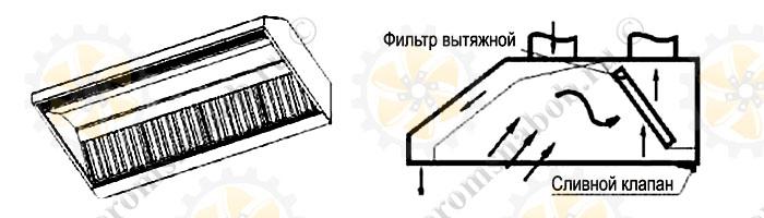 Схема работы зонта пристенного