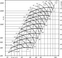 Вентилятор ВЦ 14-46-10 исполнение 5