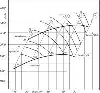 Вентилятор ВЦ 14-46-8 исполнение 1