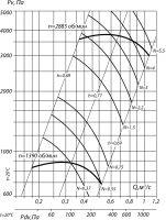 Вентилятор ВЦ 6-28-4,5; исполнение 1