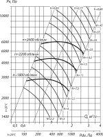 Вентилятор ВЦ 6-28-6,3; исполнение 5