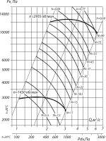 Вентилятор ВЦ 6-28-8, исполнение 1