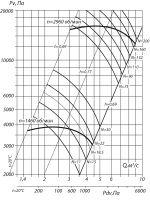 Вентилятор ВЦ 6-28-9, исполнение 1