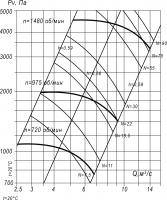 Вентилятор ВЦП 7-40-10 схема (исполнение) 1