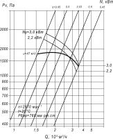 Вентилятор ВЦП 7-40-3,15 схема (исполнение) 1