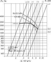 Вентилятор ВЦП 7-40-4 схема (исполнение) 1