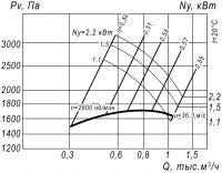 Вентилятор ВР 12-26-2,5
