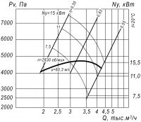 Вентилятор ВР 12-26-4