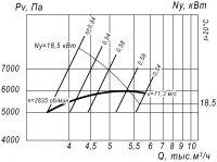 Вентилятор ВР 12-26-4,5