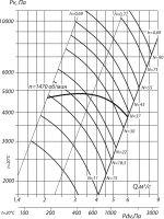 Вентилятор ВР 132-30-10 исп./сх. 3
