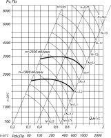 Вентилятор ВР 132-30-5 схема (исполнение) 1