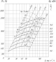 Вентилятор ВР 280-46-12,5 схема (исполнение) 5