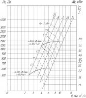 Вентилятор ВР 280-46-4 схема (исполнение) 1