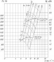 Вентилятор ВР 280-46-5 схема (исполнение) 1
