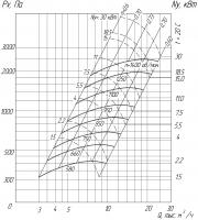Вентилятор ВР 280-46-5 схема (исполнение) 5