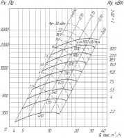 Вентилятор ВР 280-46-6,3 схема (исполнение) 5