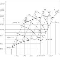 ВР 300-45-4 исполнение № 1