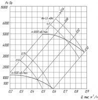 Вентилятор ВР 6-13-5