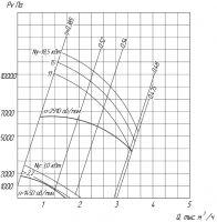 Вентилятор ВР 6-13-6,3