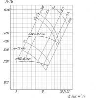 Вентилятор ВР 6-28-10