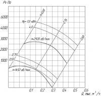 Вентилятор ВР 6-28-4