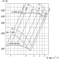 Вентилятор ВР 6-28-5