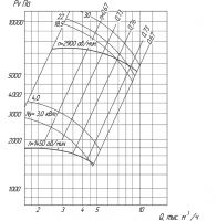 Вентилятор ВР 6-28-6
