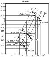 Вентилятор ВР 80-70-5 исполнение 1