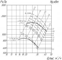 ВР 86-77-10 исполнение 1