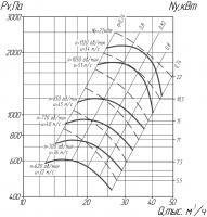 ВР 86-77-10 исполнение 5