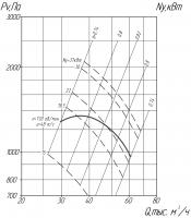 ВР 86-77-12,5 исполнение 1