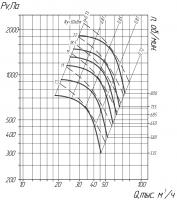 ВР 86-77-12,5 исполнение