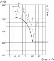 ВР 86-77-14 исполнение 1