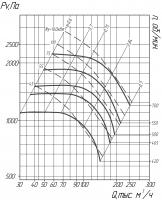 ВР 86-77-20 исполнение 5