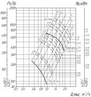 ВР 86-77-2,5 исполнение 1
