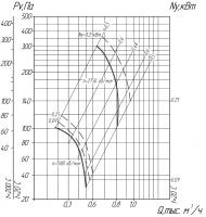 ВР 86-77-2 исполнение 1