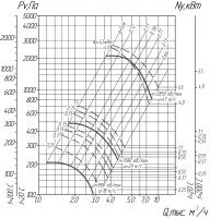 ВР 86-77-4 исполнение 1