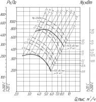 ВР 86-77-5 исполнение 1