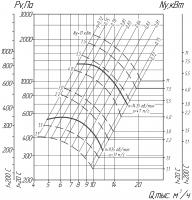 ВР 86-77-6,3 исполнение 1