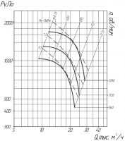 ВР 86-77-8 исполнение 5