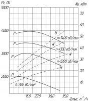 Вентилятор ВРП-05-10 схема (исполнение) 5