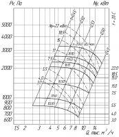 Вентилятор ВРП-05-6,3 схема (исполнение) 5
