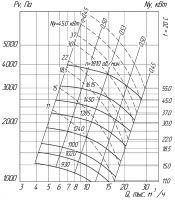 Вентилятор ВРП-05-8 схема (исполнение) 5