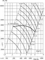 Вентилятор ВВД № 10 сх. 1