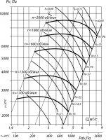 Вентилятор ВВД № 10 сх. 5
