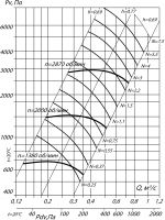 Вентилятор ВВД № 4 сх. 1