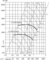 Вентилятор ВВД № 5 сх. 5