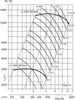 Вентилятор ВВД № 8 сх. 1