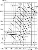 Вентилятор ВВД № 8 сх. 3